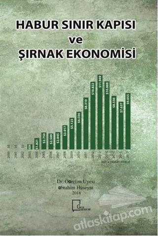 HABUR SINIR KAPISI VE ŞIRNAK EKONOMİSİ (  )