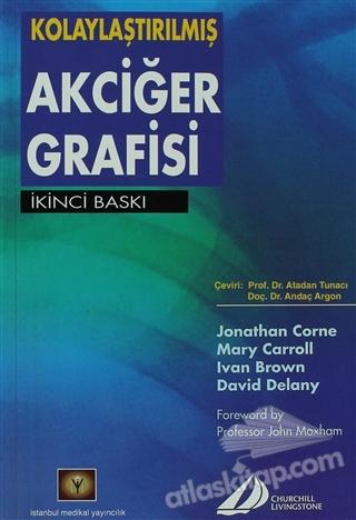 KOLAYLAŞTIRILMIŞ AKCİĞER GRAFİSİ (  )
